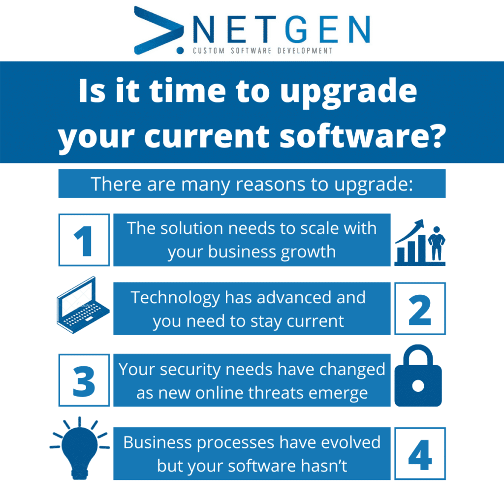 Is it time to upgrade your current software - Infographic